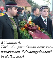 Abbildung 4: Verbindungsstudenten beim neonazistischen 'Heldengedenken' in Halbe, 2004